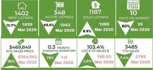 Colorado Springs Housing Market Predictions