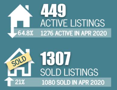Colorado Springs Housing Market Stats